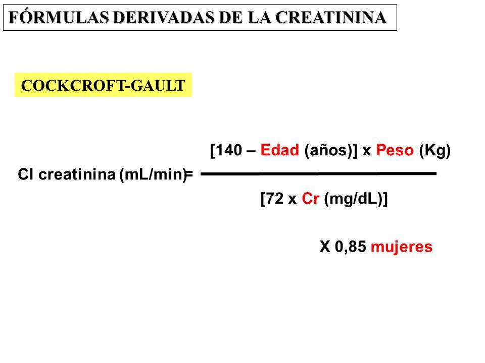 [140 – Edad (años)] x Peso (Kg) Cl creatinina (mL/min)